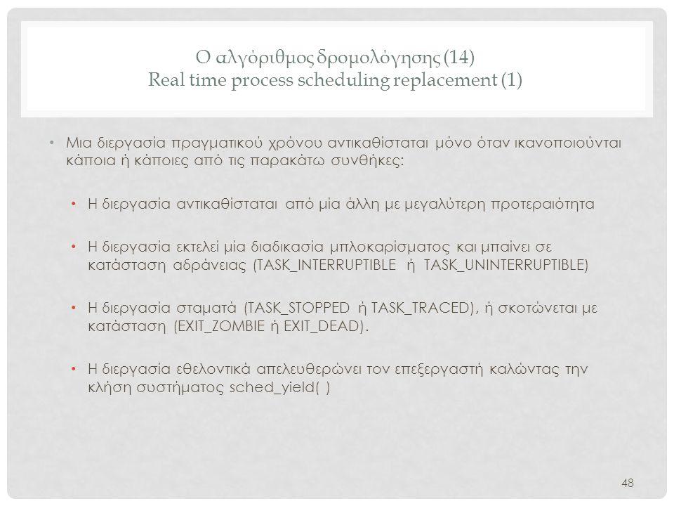 Ο αλγόριθμος δρομολόγησης (14) Real time process scheduling replacement (1)