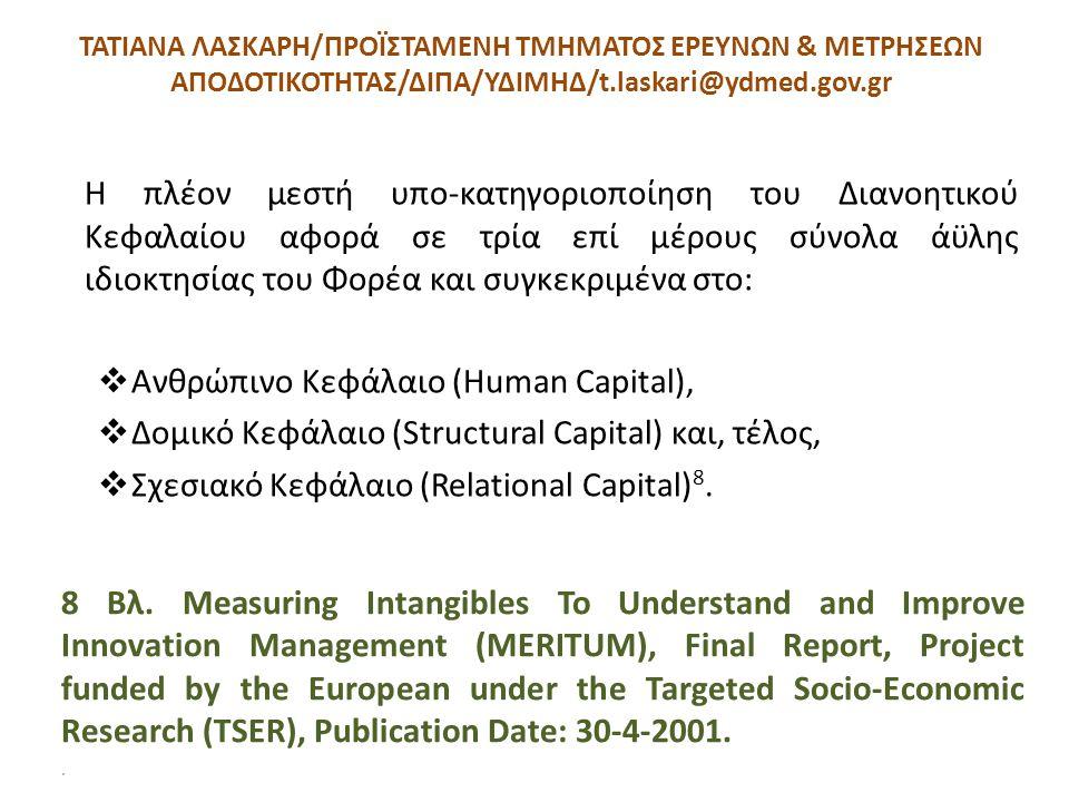 Ανθρώπινο Κεφάλαιο (Human Capital),