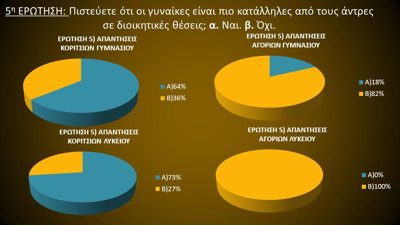 5η ΕΡΩΤΗΣΗ: Πιστεύετε ότι οι γυναίκες είναι πιο κατάλληλες από τους άντρες σε διοικητικές θέσεις; α.