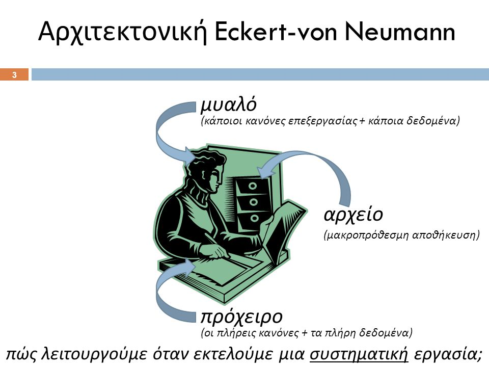 Αρχιτεκτονική Eckert-von Neumann