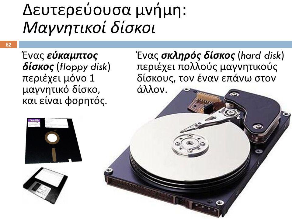 Δευτερεύουσα μνήμη: Μαγνητικοί δίσκοι