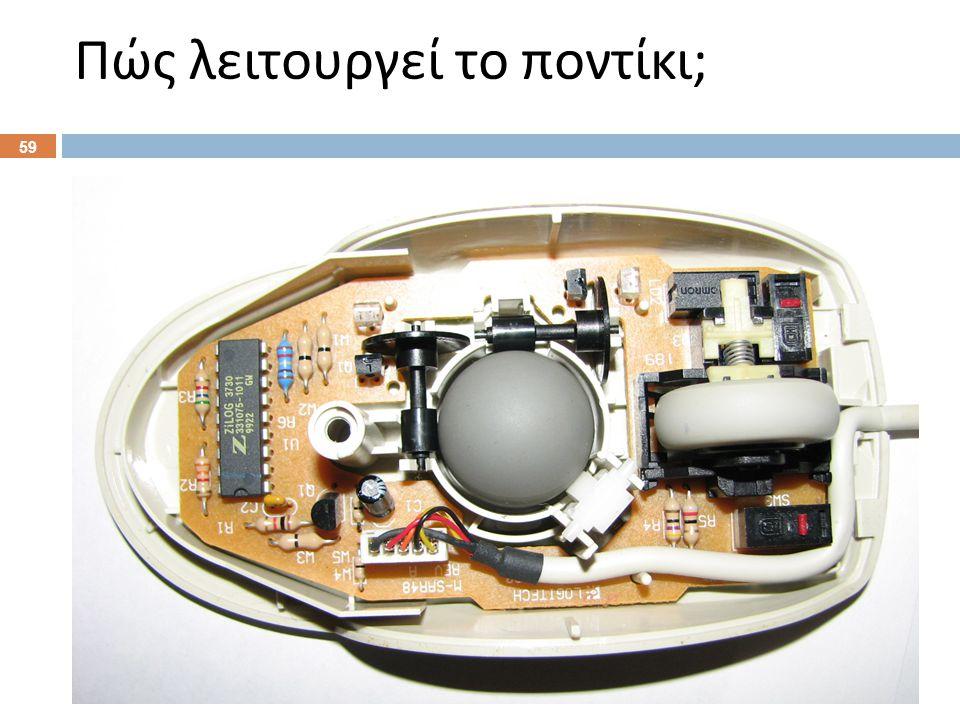 Πώς λειτουργεί το ποντίκι;