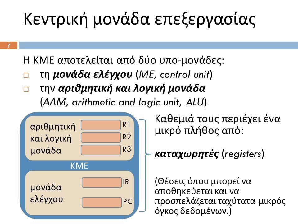 ΚΜΕ: Αριθμητική και λογική μονάδα