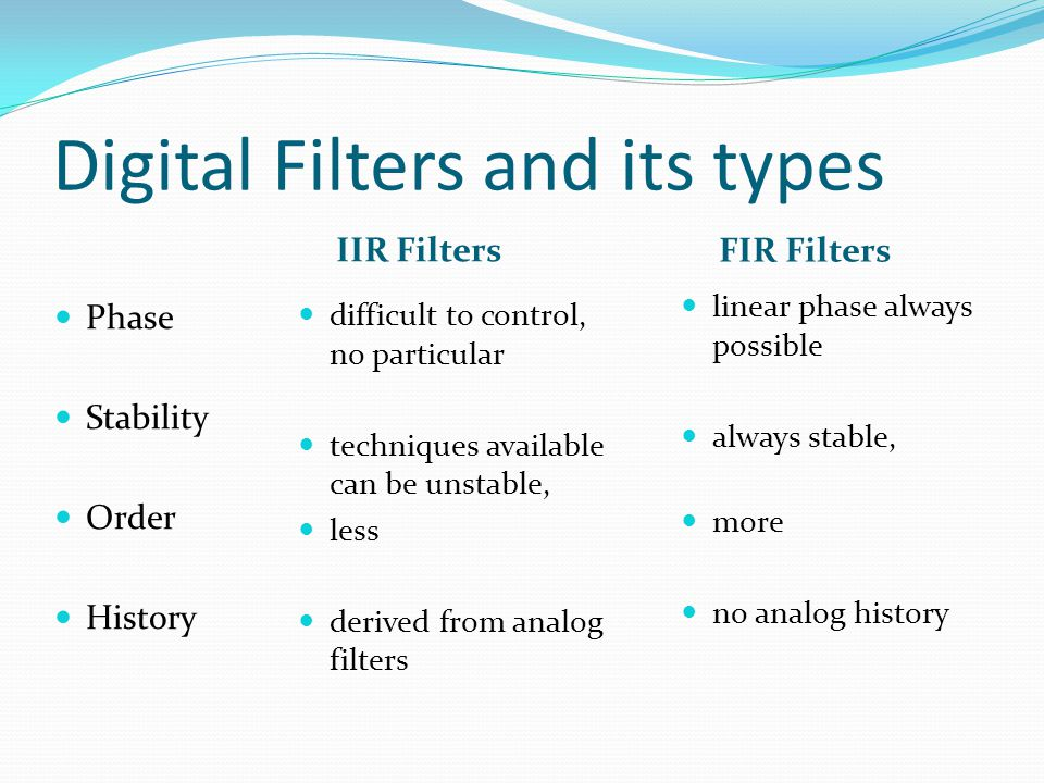Digital Filters and its types