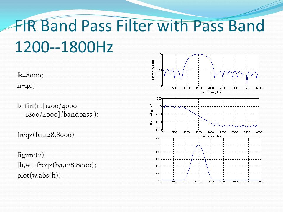 FIR Band Pass Filter with Pass Band 1200--1800Hz