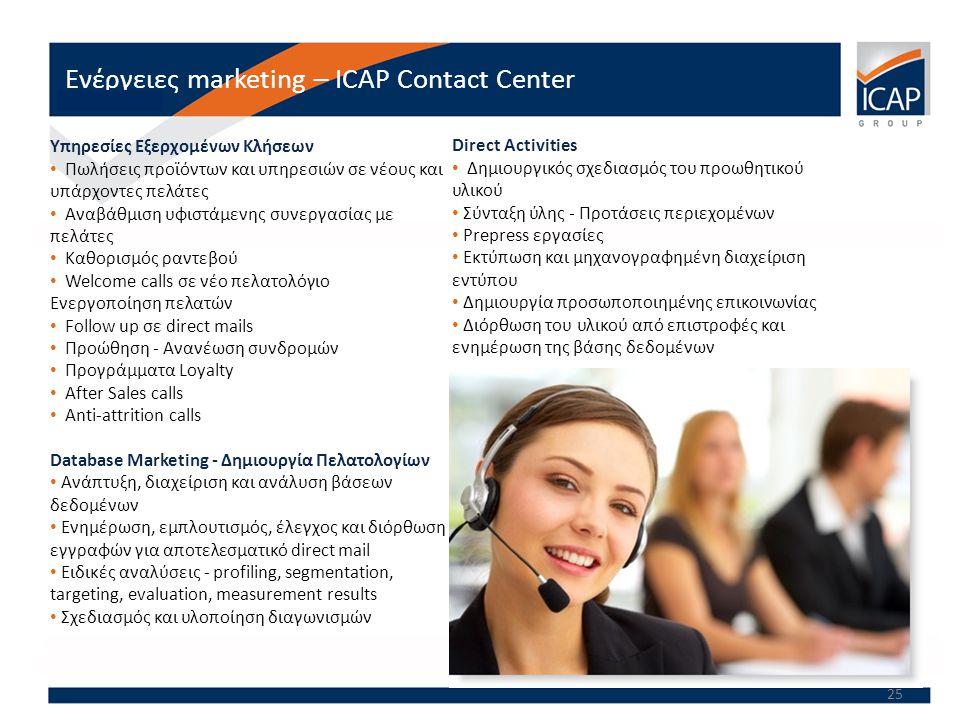 Ενέργειες marketing – ICAP Contact Center