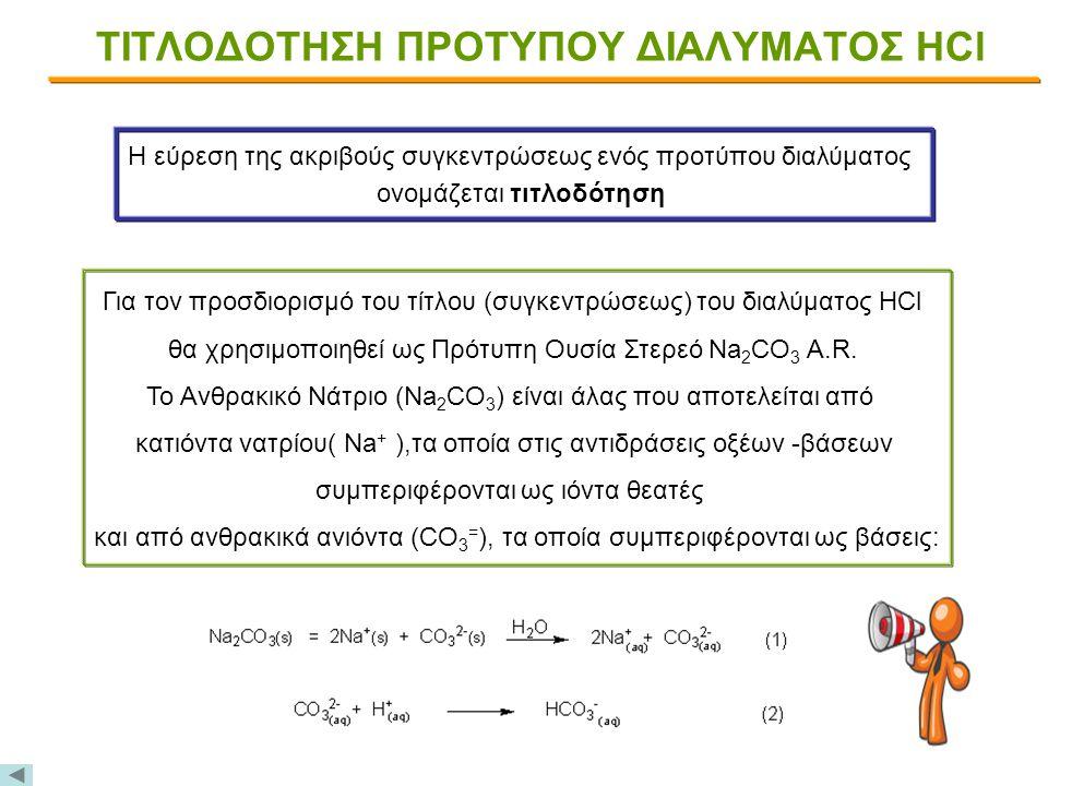 ΤΙΤΛΟΔΟΤΗΣΗ ΠΡΟΤΥΠΟΥ ΔΙΑΛΥΜΑΤΟΣ HCl