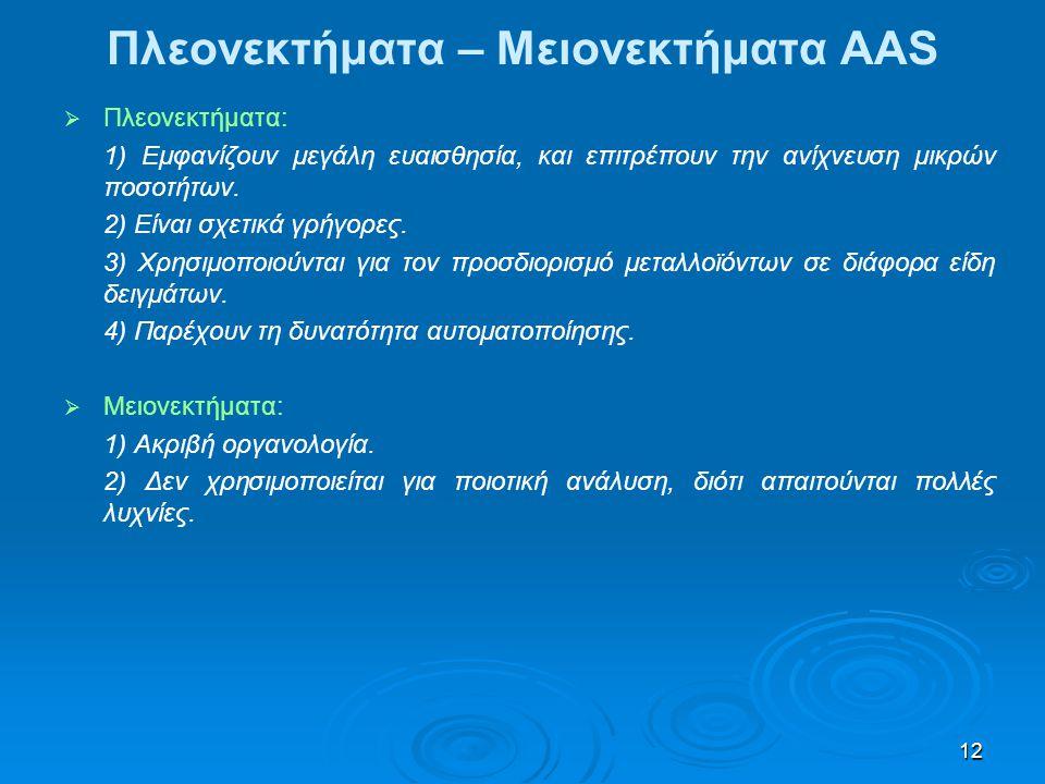 Πλεονεκτήματα – Μειονεκτήματα AAS