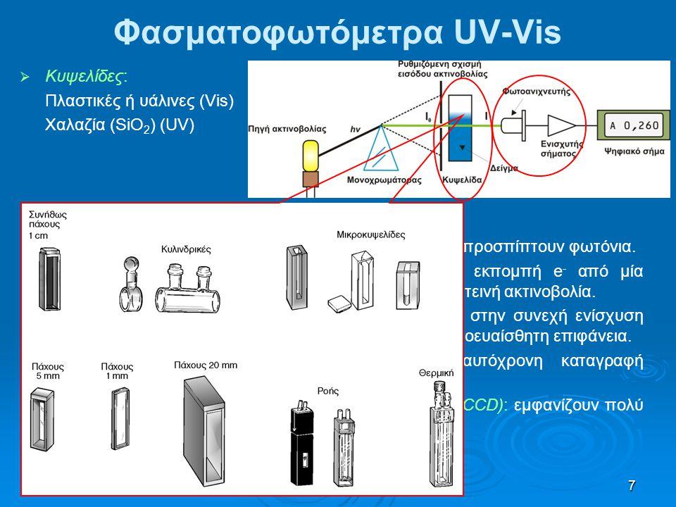 Φασματοφωτόμετρα UV-Vis