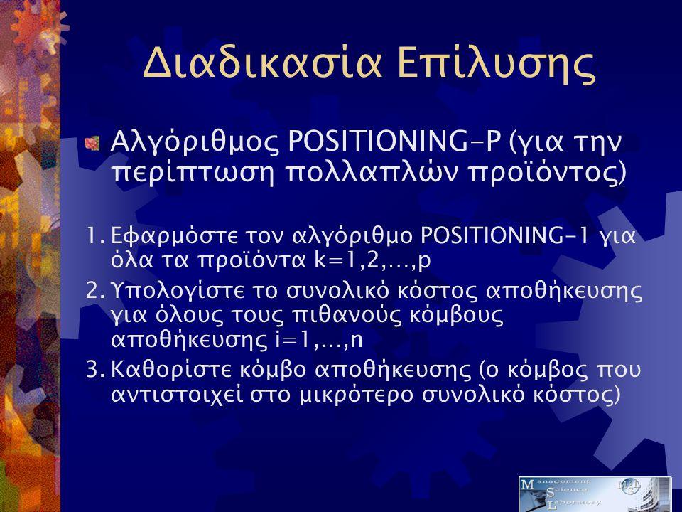 Διαδικασία Επίλυσης Αλγόριθμος POSITIONING-Ρ (για την περίπτωση πολλαπλών προϊόντος)