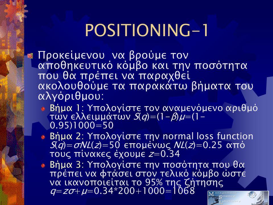 POSITIONING-1 Προκείμενου να βρούμε τον αποθηκευτικό κόμβο και την ποσότητα που θα πρέπει να παραχθεί ακολουθούμε τα παρακάτω βήματα του αλγόριθμου: