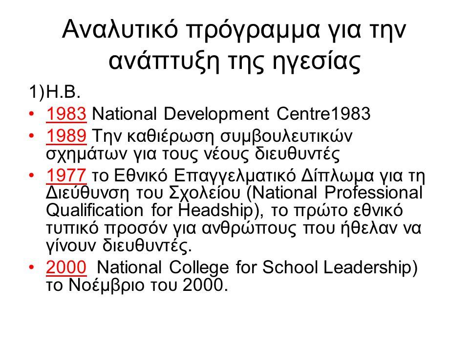 Αναλυτικό πρόγραμμα για την ανάπτυξη της ηγεσίας