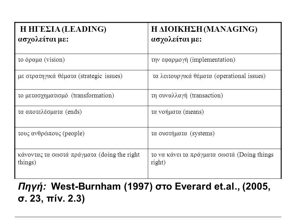 Πηγή: West-Burnham (1997) στο Everard et.al., (2005, σ. 23, πίν. 2.3)