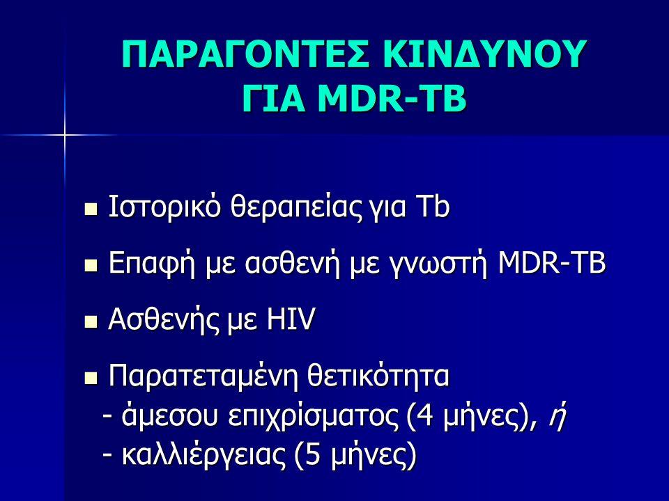 ΠΑΡΑΓΟΝΤΕΣ ΚΙΝΔΥΝΟΥ ΓΙΑ MDR-TB