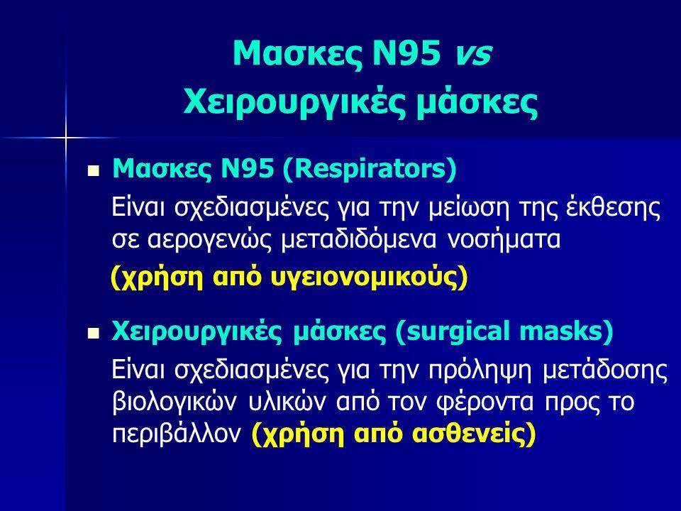 Μασκες Ν95 vs Χειρουργικές μάσκες