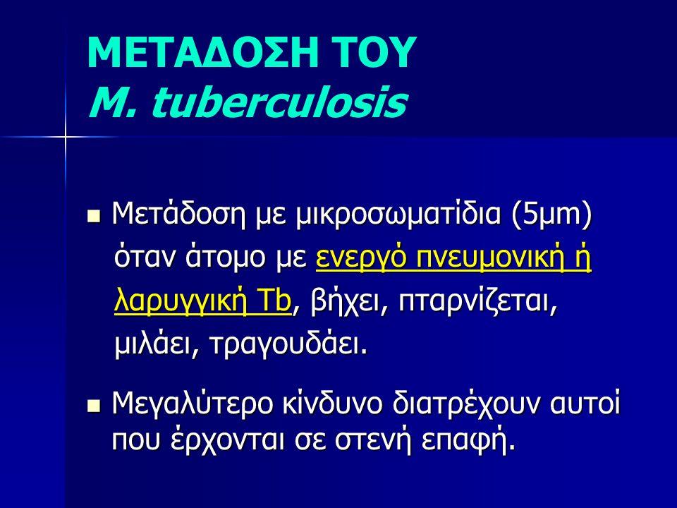 ΜΕΤΑΔΟΣΗ ΤΟΥ M. tuberculosis
