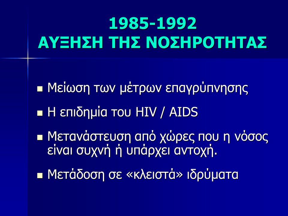1985-1992 ΑΥΞΗΣΗ ΤΗΣ ΝΟΣΗΡΟΤΗΤΑΣ