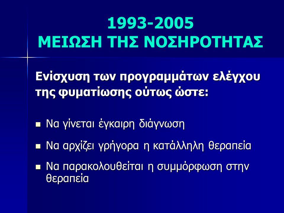 1993-2005 ΜΕΙΩΣΗ ΤΗΣ ΝΟΣΗΡΟΤΗΤΑΣ