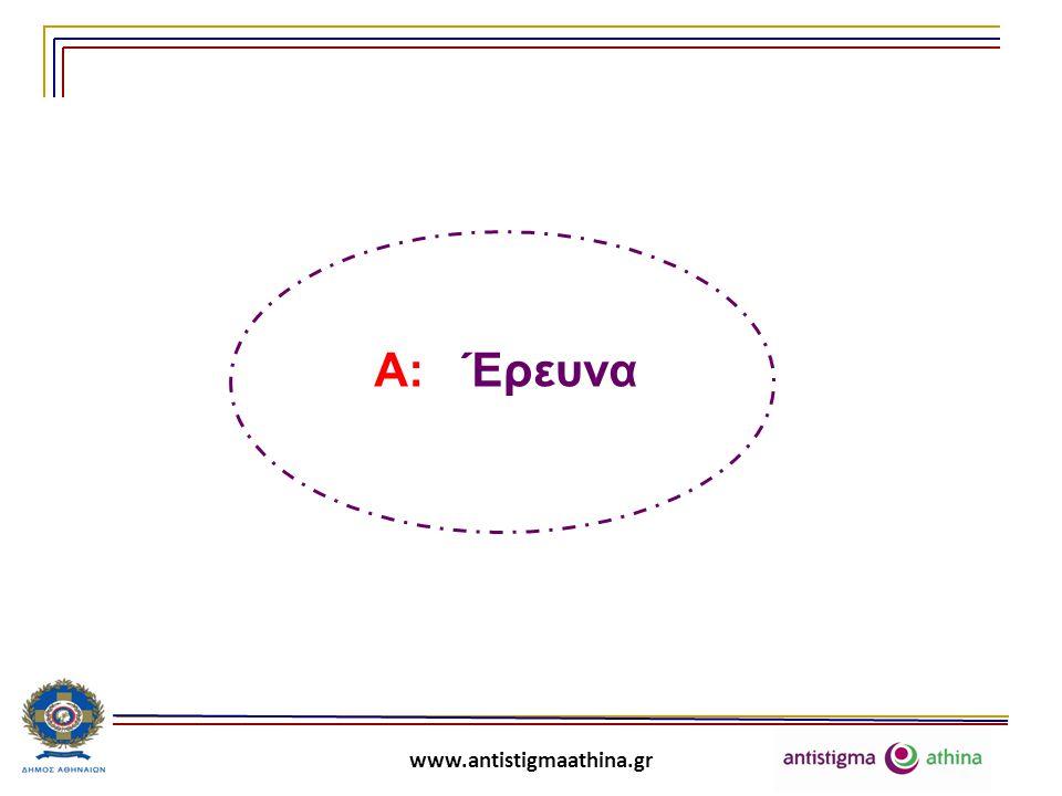 Α: Έρευνα www.antistigmaathina.gr