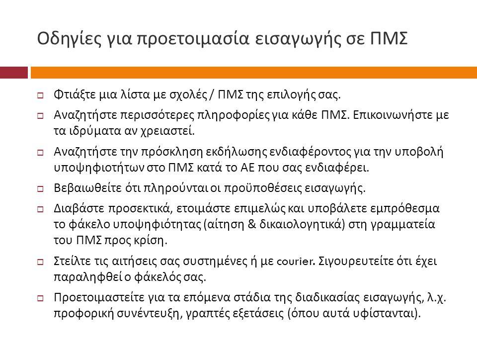 Οδηγίες για προετοιμασία εισαγωγής σε ΠΜΣ