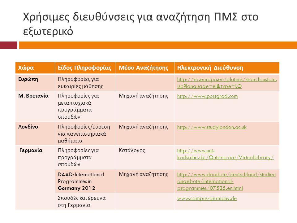 Χρήσιμες διευθύνσεις για αναζήτηση ΠΜΣ στο εξωτερικό