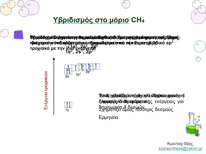 Υβριδισμός στο μόριο CH4