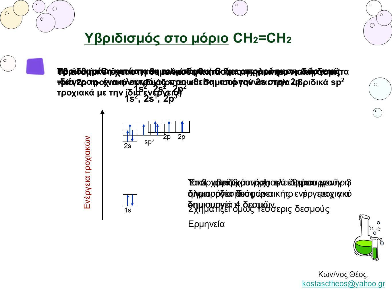 Υβριδισμός στο μόριο CΗ2=CH2