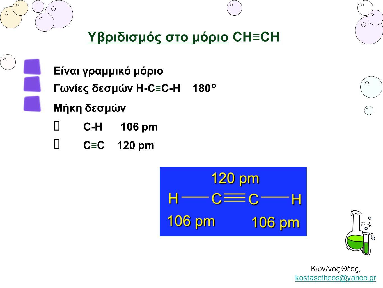 Υβριδισμός στο μόριο CH≡CH