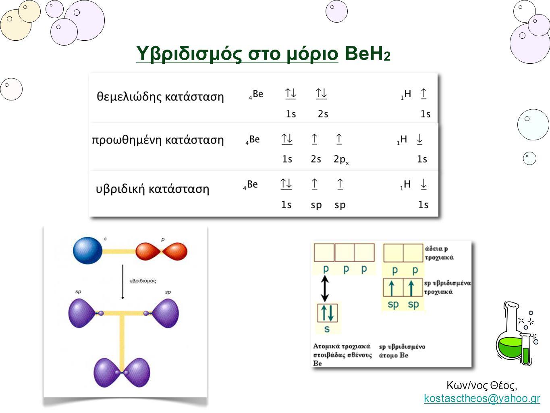 Υβριδισμός στο μόριο BeH2