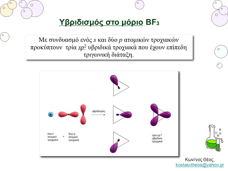 Υβριδισμός στο μόριο BF3