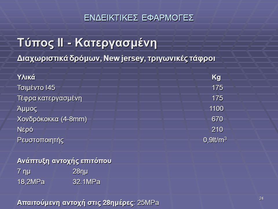 ΕΝΔΕΙΚΤΙΚΕΣ ΕΦΑΡΜΟΓΕΣ