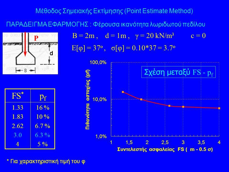 Mέθοδος Σημειακής Εκτίμησης (Point Estimate Method)