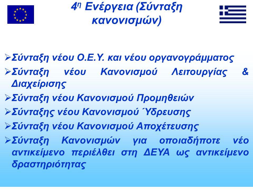 4η Ενέργεια (Σύνταξη κανονισμών)