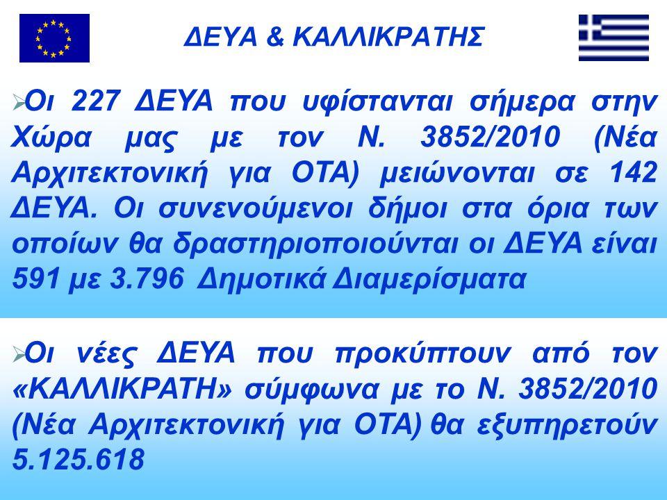 ΔΕΥΑ & ΚΑΛΛΙΚΡΑΤΗΣ