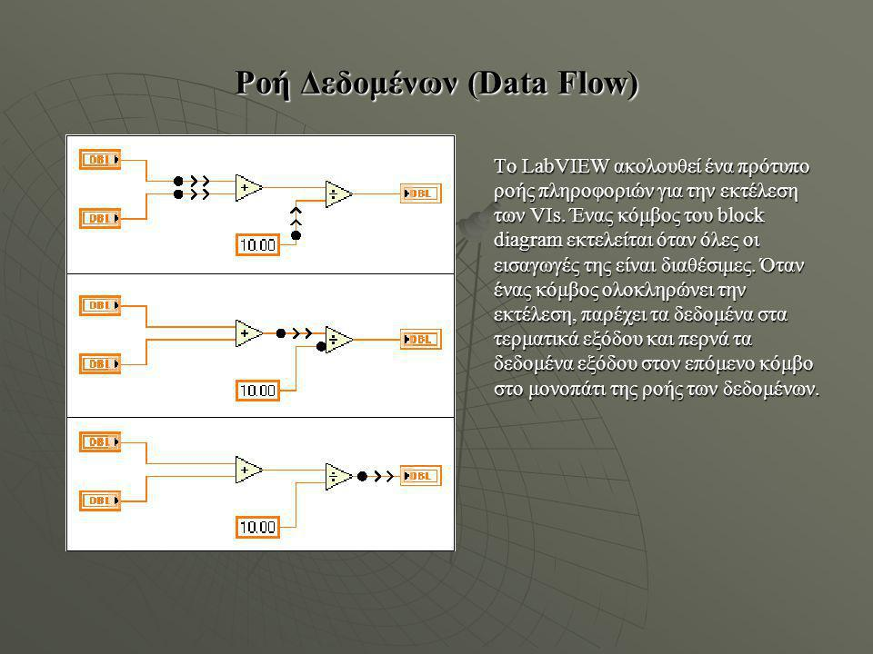 Ροή Δεδομένων (Data Flow)