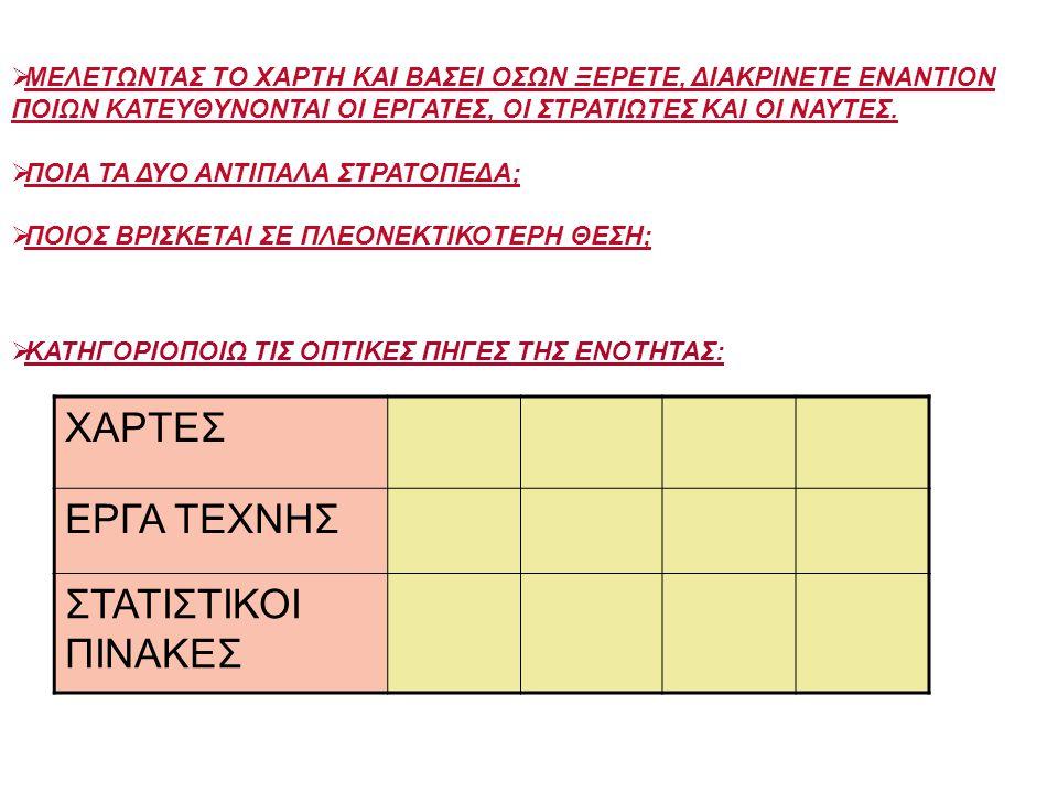 ΧΑΡΤΕΣ ΕΡΓΑ ΤΕΧΝΗΣ ΣΤΑΤΙΣΤΙΚΟΙ ΠΙΝΑΚΕΣ