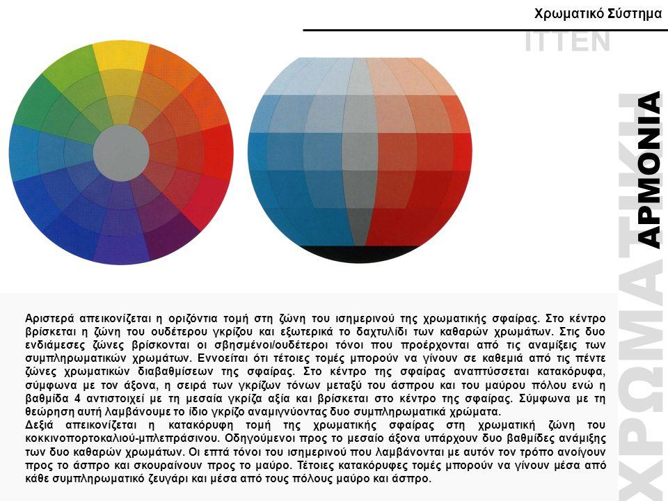 ΧΡΩΜΑΤΙΚΗ ITTEN ΑΡΜΟΝΙΑ Χρωματικό Σύστημα