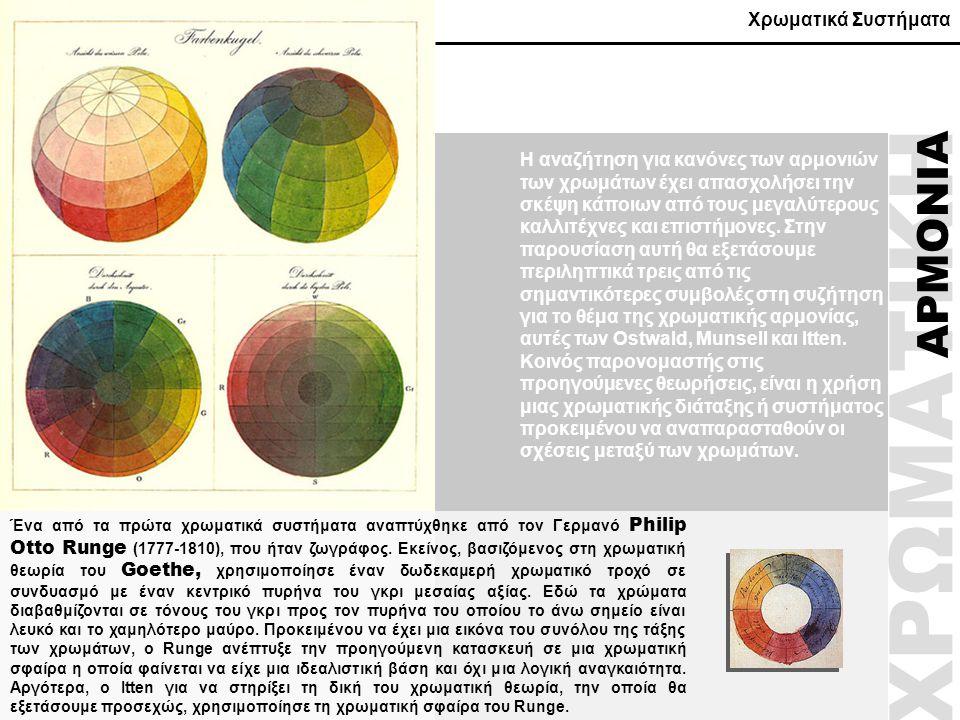 ΧΡΩΜΑΤΙΚΗ ΑΡΜΟΝΙΑ Χρωματικά Συστήματα
