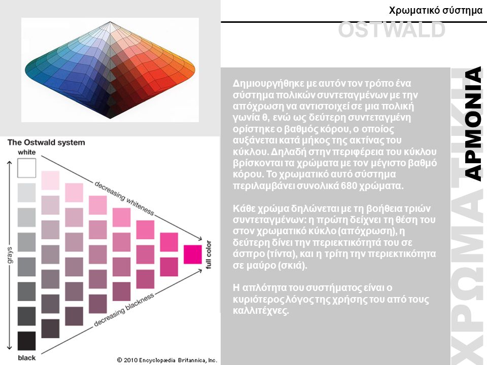 ΧΡΩΜΑΤΙΚΗ OSTWALD ΑΡΜΟΝΙΑ Χρωματικό σύστημα