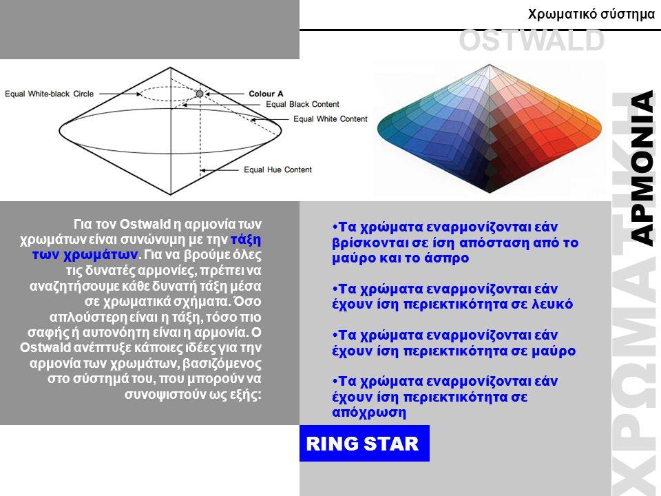 ΧΡΩΜΑΤΙΚΗ OSTWALD ΑΡΜΟΝΙΑ RING STAR Χρωματικό σύστημα