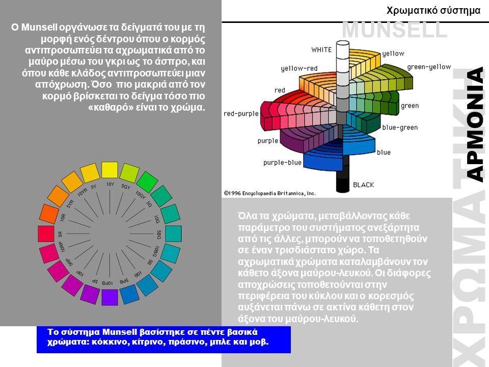 ΧΡΩΜΑΤΙΚΗ MUNSELL ΑΡΜΟΝΙΑ Χρωματικό σύστημα