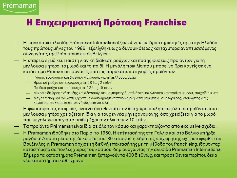 Η Επιχειρηματική Πρόταση Franchise