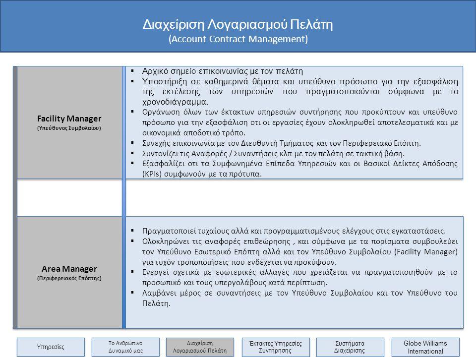 Facility Manager (Υπεύθυνος Συμβολαίου) (Περιφερειακός Επόπτης)