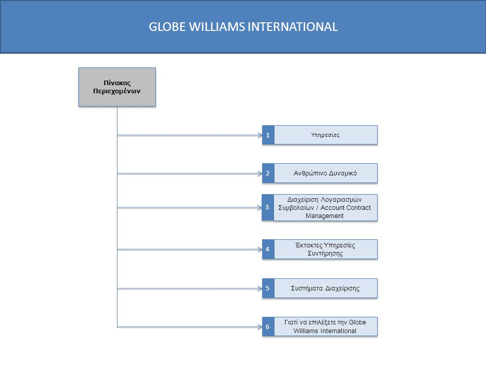 GLOBE WILLIAMS INTERNATIONAL