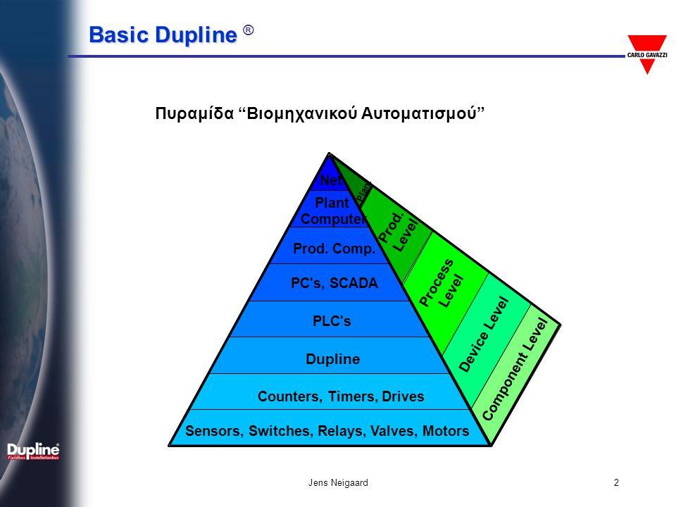 Πυραμίδα Βιομηχανικού Αυτοματισμού