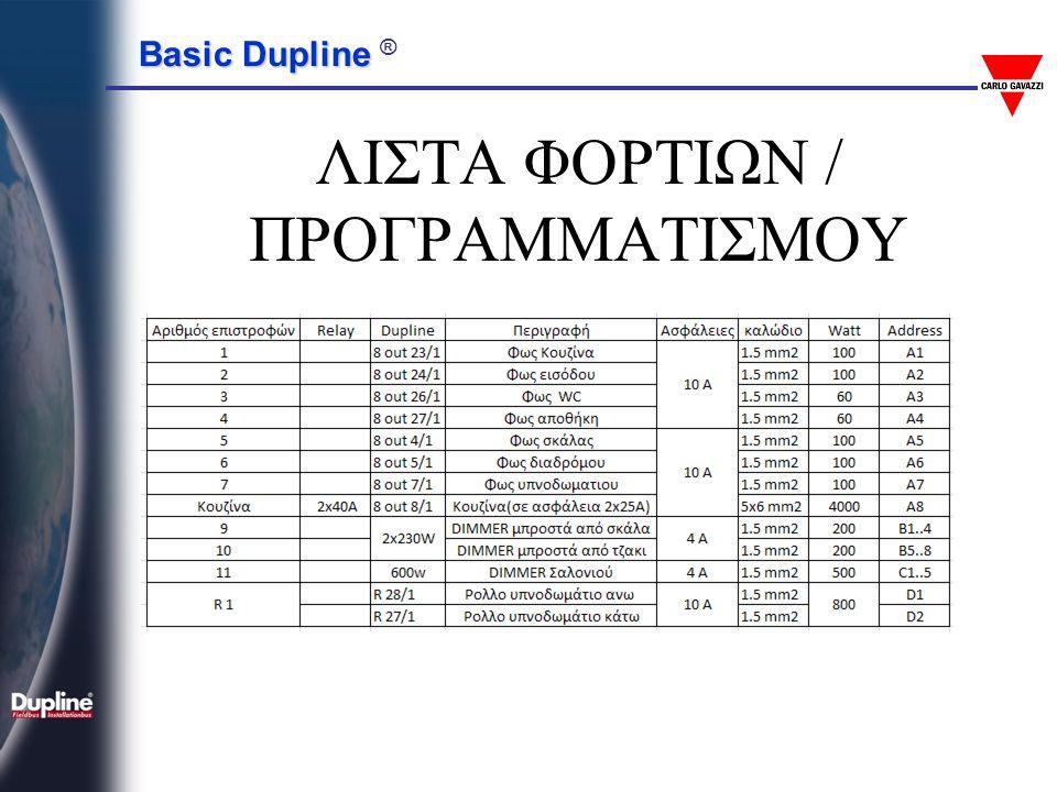 ΛΙΣΤΑ ΦΟΡΤΙΩΝ / ΠΡΟΓΡΑΜΜΑΤΙΣΜΟΥ