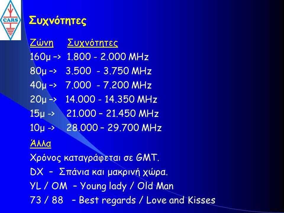 Συχνότητες Ζώνη Συχνότητες 160μ –> 1.800 - 2.000 MHz