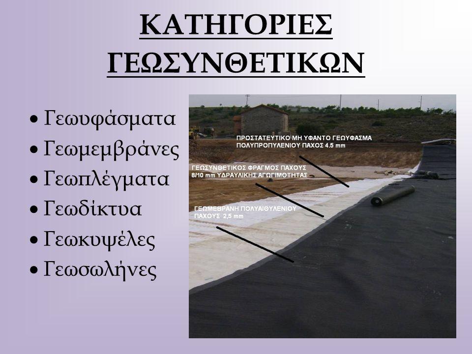 ΚΑΤΗΓΟΡΙΕΣ ΓΕΩΣΥΝΘΕΤΙΚΩΝ