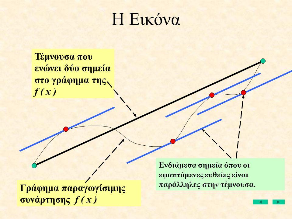 Η Εικόνα Τέμνουσα που ενώνει δύο σημεία στο γράφημα της f ( x )