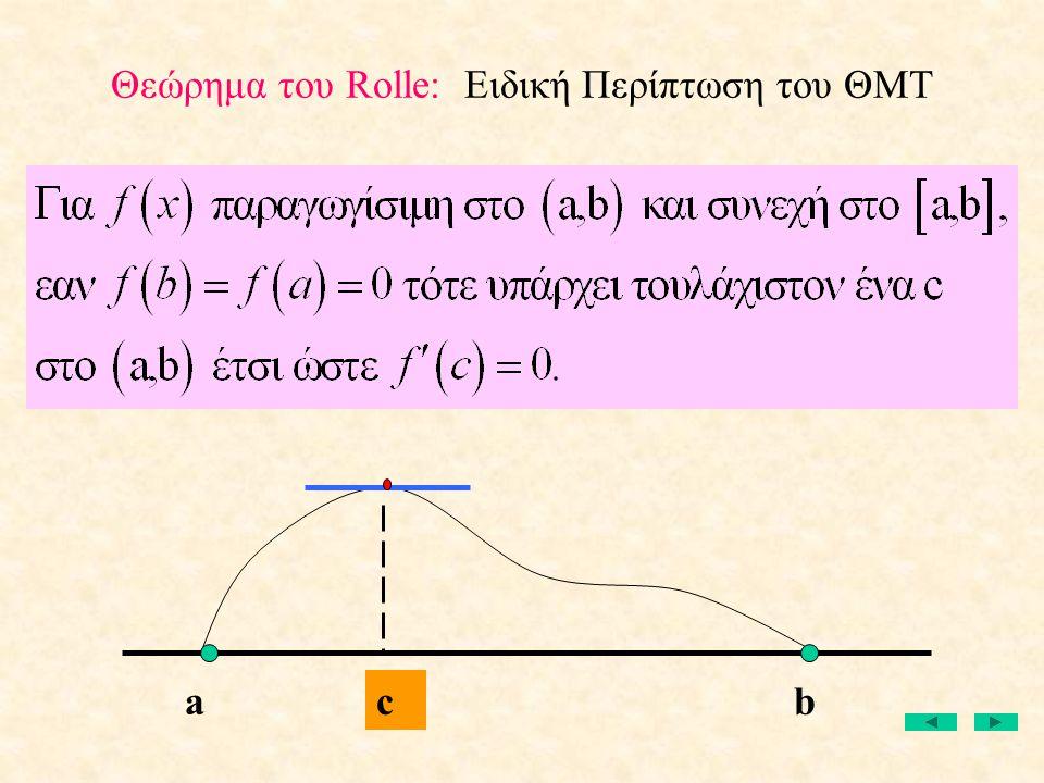 Θεώρημα του Rolle: Ειδική Περίπτωση του ΘΜΤ